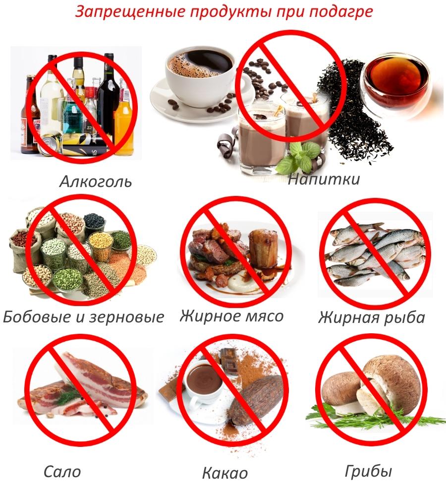 Правильное питание при подагре ног в период обострения: меню на неделю, рецепты. Употребление семечек при подагре