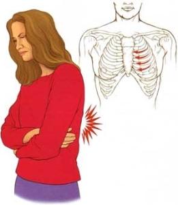 Дыхание при межреберной невралгии